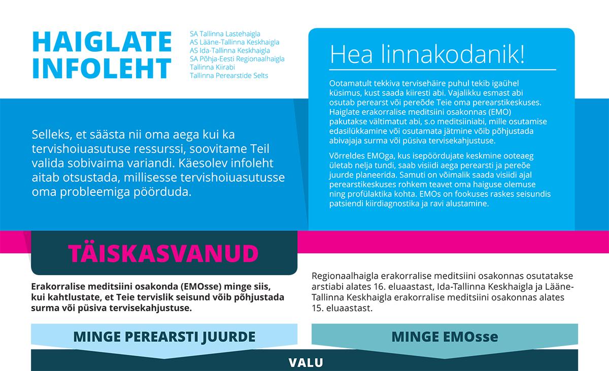 Tallinna Perearstikeskus infoleht